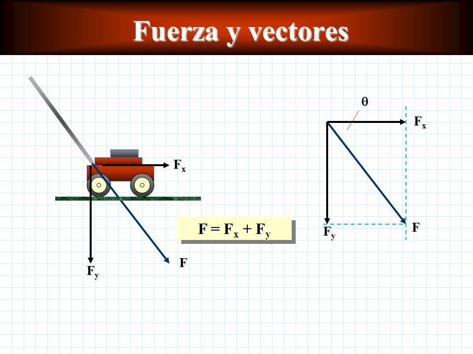 Suma o adición de vectores por métodos gráficos Elija una escala y determine la longitud de las flechas que corresponden a cada vector.Elija una escal