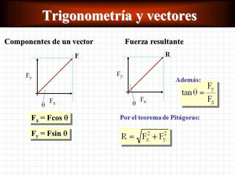 La fuerza resultante La fuerza resultante es la fuerza individual que produce el mismo efecto tanto en la magnitud como en la dirección que dos o más