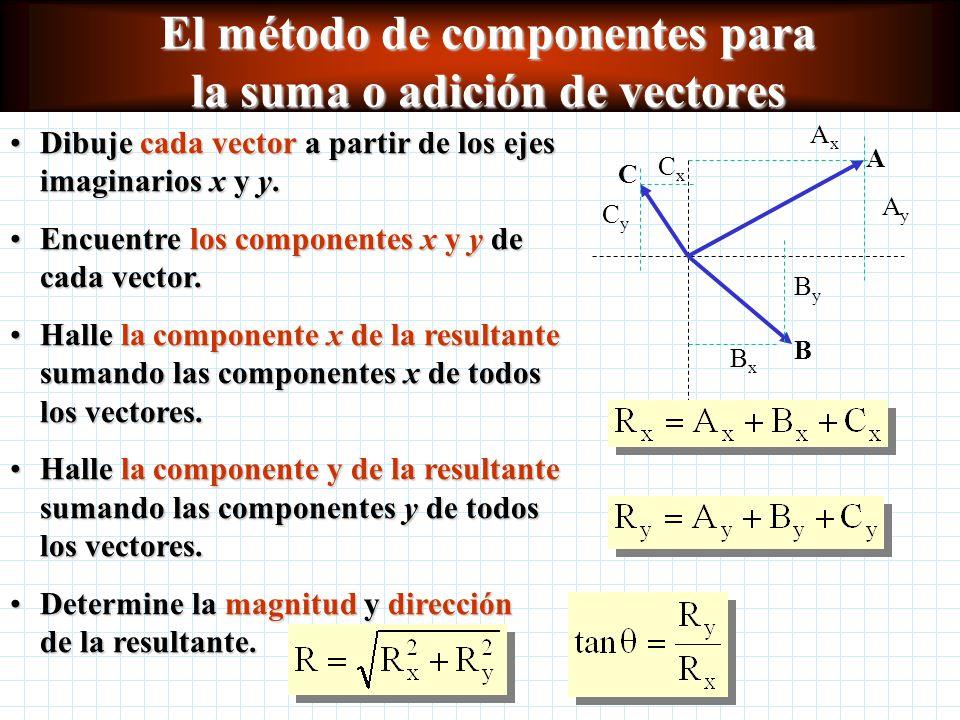 Trigonometría y vectores F x = Fcos F y = Fsin F FyFy FxFx Componentes de un vector Fuerza resultante R FyFy FxFx Por el teorema de Pitágoras: Además:
