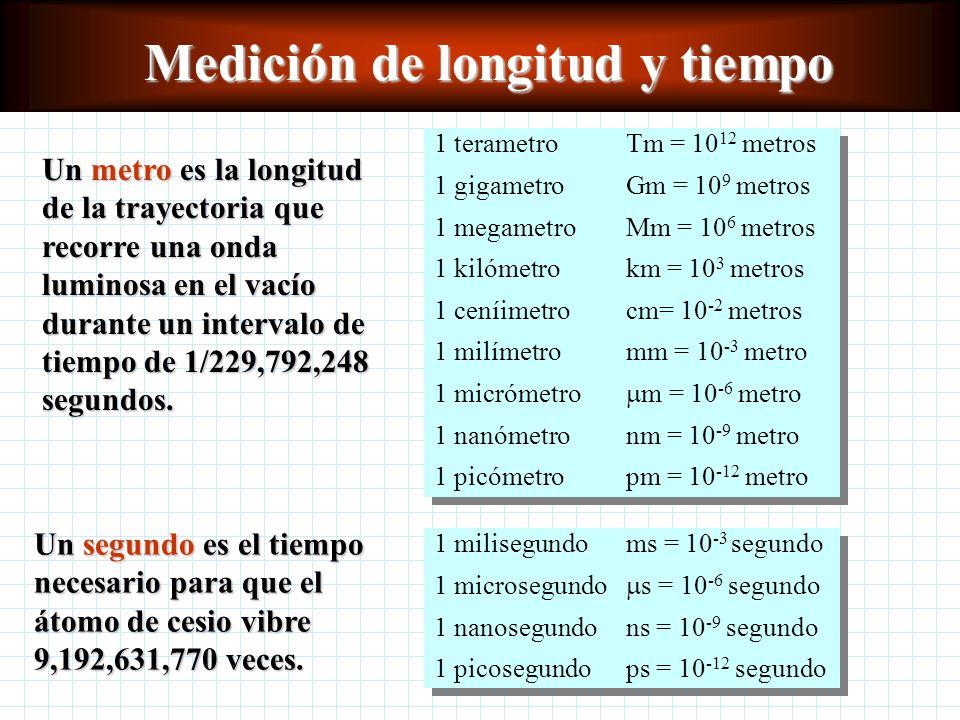 El sistema internacional El Système International dUnités (SI) también es conocido como sistema métrico.