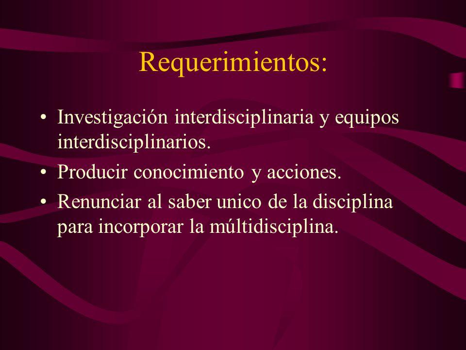 Discontinuidad Teoríco-Práctica.