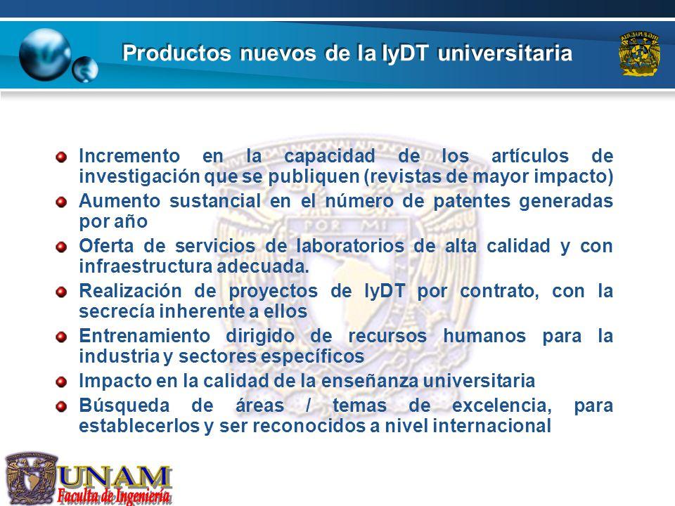 Productos nuevos de la IyDT universitaria Incremento en la capacidad de los artículos de investigación que se publiquen (revistas de mayor impacto) Au