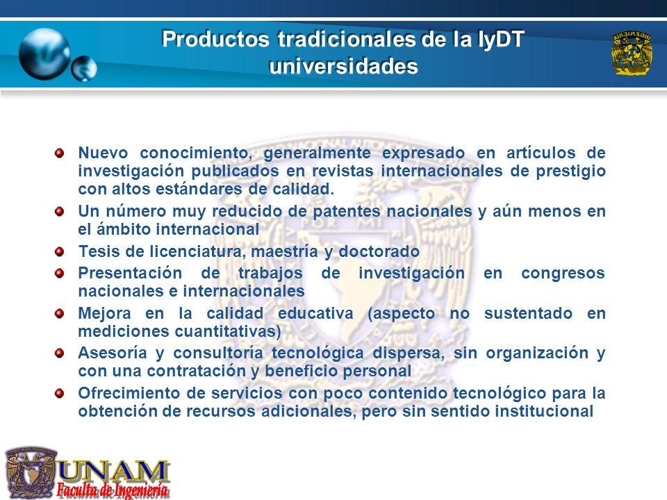 Productos tradicionales de la IyDT universidades Nuevo conocimiento, generalmente expresado en artículos de investigación publicados en revistas inter