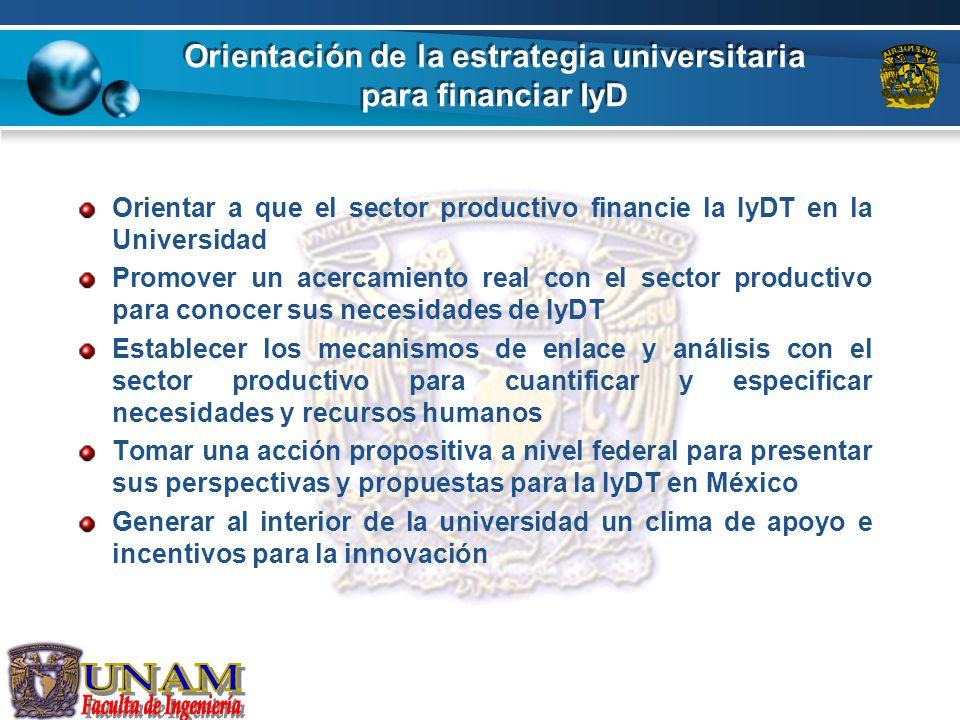 Orientación de la estrategia universitaria para financiar IyD Orientar a que el sector productivo financie la IyDT en la Universidad Promover un acerc