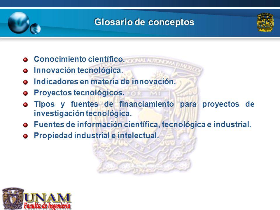 Glosario de conceptos Conocimiento científico. Innovación tecnológica. Indicadores en materia de innovación. Proyectos tecnológicos. Tipos y fuentes d