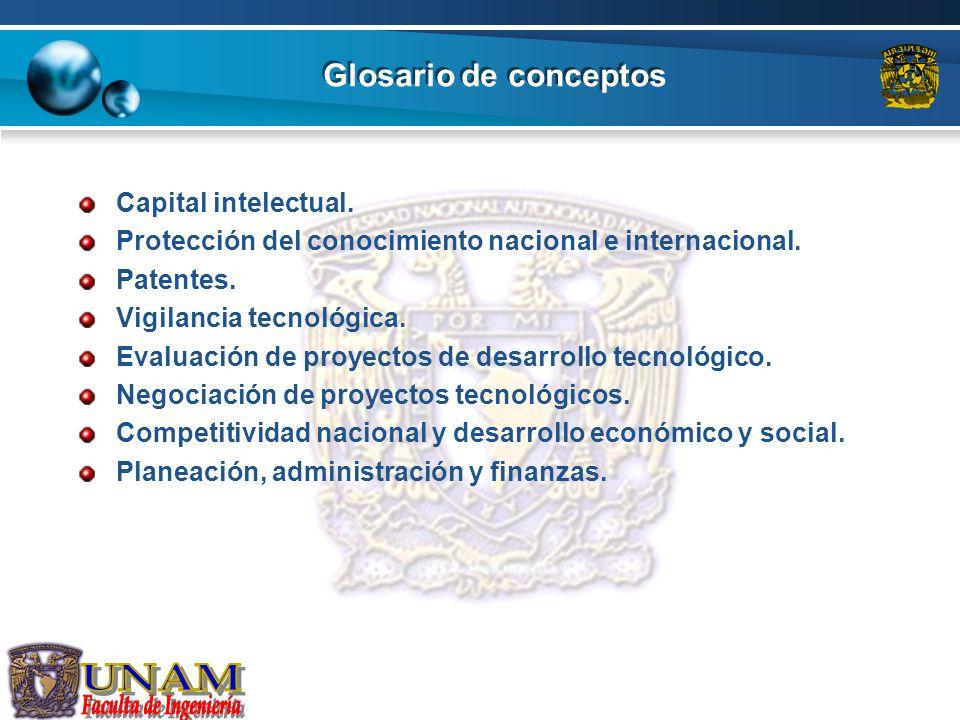 Glosario de conceptos Capital intelectual. Protección del conocimiento nacional e internacional. Patentes. Vigilancia tecnológica. Evaluación de proye