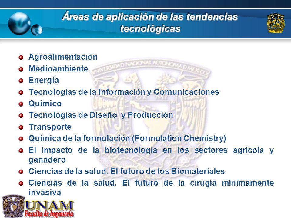 Áreas de aplicación de las tendencias tecnológicas Agroalimentación Medioambiente Energía Tecnologías de la Información y Comunicaciones Químico Tecno