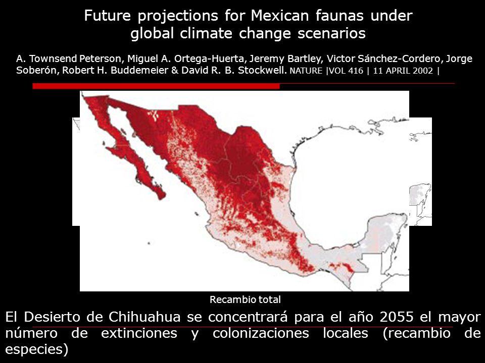 El Desierto de Chihuahua se concentrará para el año 2055 el mayor número de extinciones y colonizaciones locales (recambio de especies) Future project