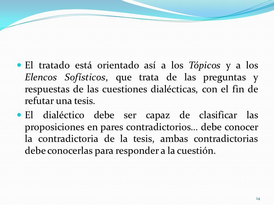 El tratado está orientado así a los Tópicos y a los Elencos Sofísticos, que trata de las preguntas y respuestas de las cuestiones dialécticas, con el