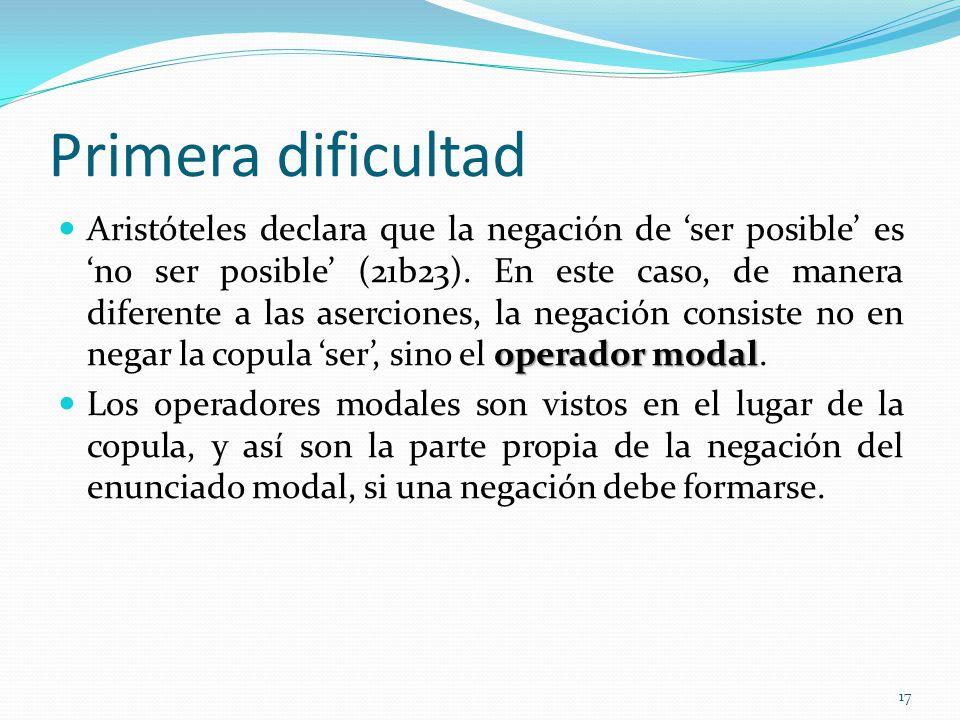 Primera dificultad operador modal Aristóteles declara que la negación de ser posible es no ser posible (21b23). En este caso, de manera diferente a la