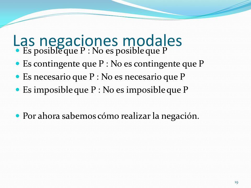 Las negaciones modales Es posible que P : No es posible que P Es contingente que P : No es contingente que P Es necesario que P : No es necesario que P Es imposible que P : No es imposible que P Por ahora sabemos cómo realizar la negación.