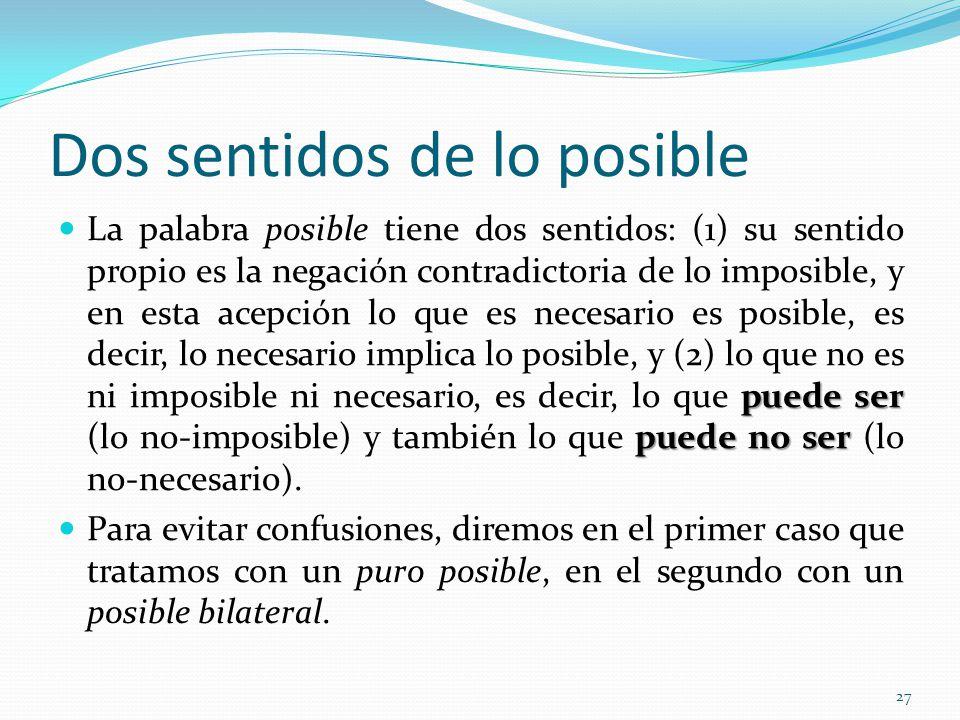 Dos sentidos de lo posible puede ser puede no ser La palabra posible tiene dos sentidos: (1) su sentido propio es la negación contradictoria de lo imp