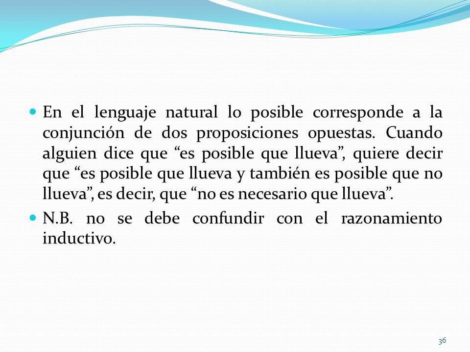 En el lenguaje natural lo posible corresponde a la conjunción de dos proposiciones opuestas. Cuando alguien dice que es posible que llueva, quiere dec
