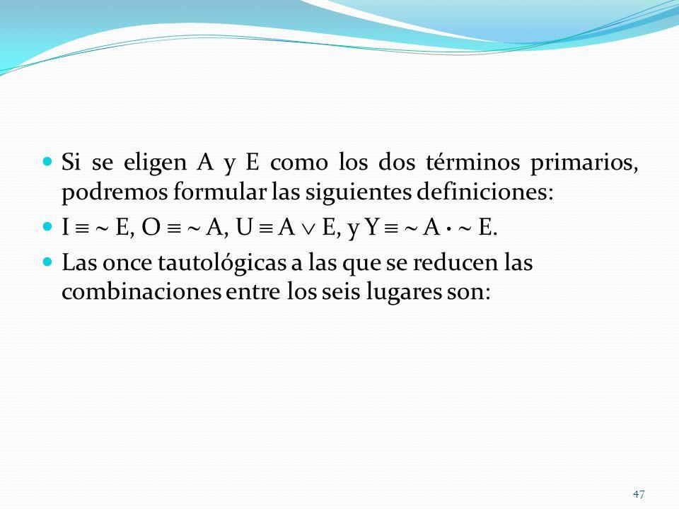 Si se eligen A y E como los dos términos primarios, podremos formular las siguientes definiciones: I E, O A, U A E, y Y A · E. Las once tautológicas a