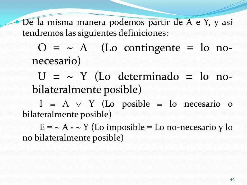 De la misma manera podemos partir de A e Y, y así tendremos las siguientes definiciones: O A (Lo contingente lo no- necesario) U Y (Lo determinado lo no- bilateralmente posible) I A Y (Lo posible lo necesario o bilateralmente posible) E A · Y (Lo imposible Lo no-necesario y lo no bilateralmente posible) 49