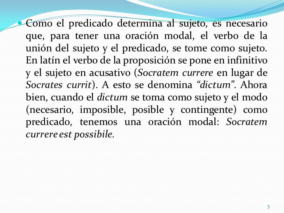 De dicto y de re est possibile possibile Las oraciones modales pueden ser del dictum o de las cosas.
