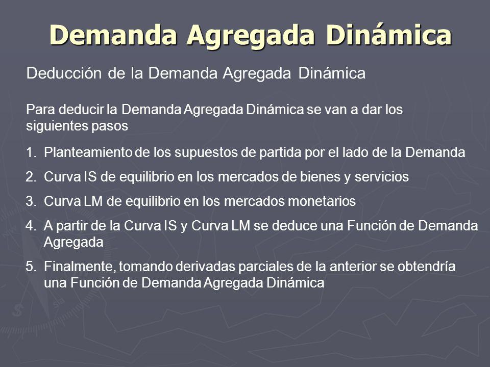 Demanda Agregada Dinámica Para deducir la Demanda Agregada Dinámica se van a dar los siguientes pasos 1.Planteamiento de los supuestos de partida por el lado de la Demanda 2.Curva IS de equilibrio en los mercados de bienes y servicios 3.Curva LM de equilibrio en los mercados monetarios 4.A partir de la Curva IS y Curva LM se deduce una Función de Demanda Agregada 5.Finalmente, tomando derivadas parciales de la anterior se obtendría una Función de Demanda Agregada Dinámica Deducción de la Demanda Agregada Dinámica