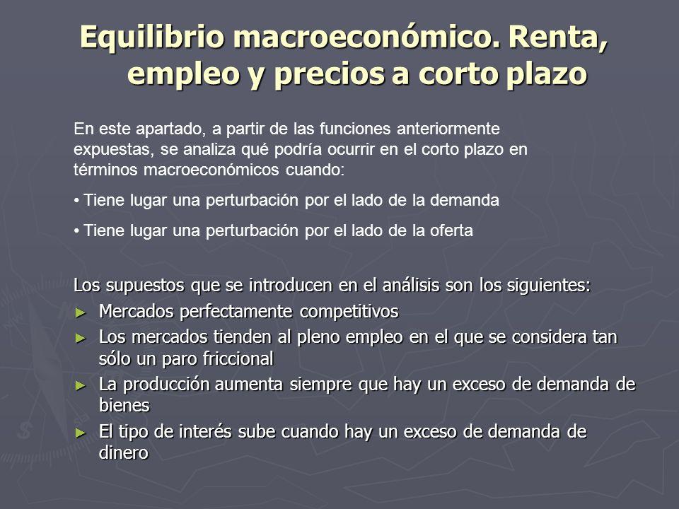 Equilibrio macroeconómico.Renta, empleo y precios a corto plazo Equilibrio macroeconómico.