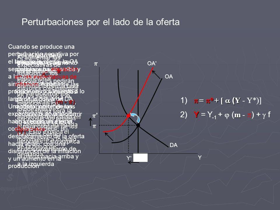 Perturbaciones por el lado de la oferta Y Y* Y DA OA OA Cuando se produce una perturbación negativa por el lado de la oferta, la OA se desplaza hacia arriba y a la izquierda, y simultáneamente se produce un movimiento a lo largo de la curva de DA.