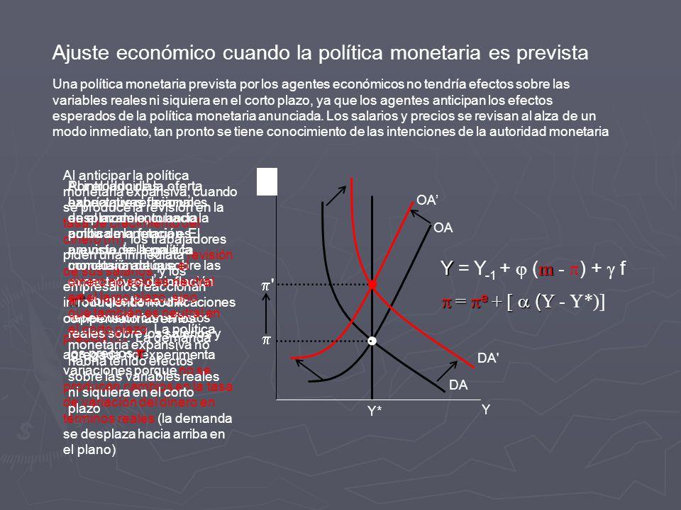 Ajuste económico cuando la política monetaria es prevista Y Y* DA DA OA OA Una política monetaria prevista por los agentes económicos no tendría efectos sobre las variables reales ni siquiera en el corto plazo, ya que los agentes anticipan los efectos esperados de la política monetaria anunciada.