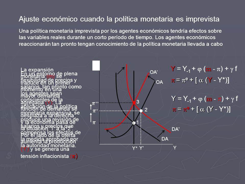 Ajuste económico cuando la política monetaria es imprevista Y Y* DA DA OA OA Una política monetaria imprevista por los agentes económicos tendría efectos sobre las variables reales durante un corto período de tiempo.