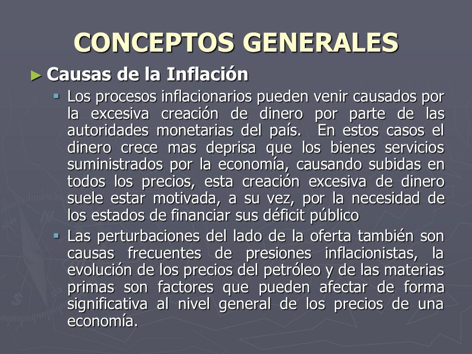 Causas de la Inflación Causas de la Inflación Los procesos inflacionarios pueden venir causados por la excesiva creación de dinero por parte de las autoridades monetarias del país.