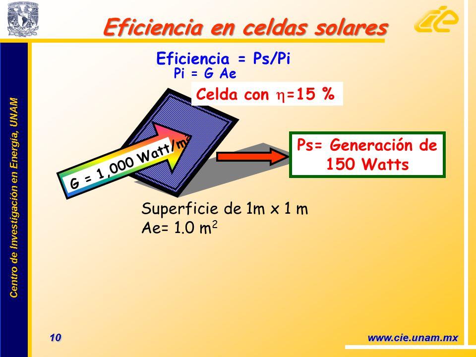 Centro de Investigación en Energía, UNAM Centro de Investigación en Energía, UNAM 10 www.cie.unam.mx Eficiencia en celdas solares Eficiencia en celdas