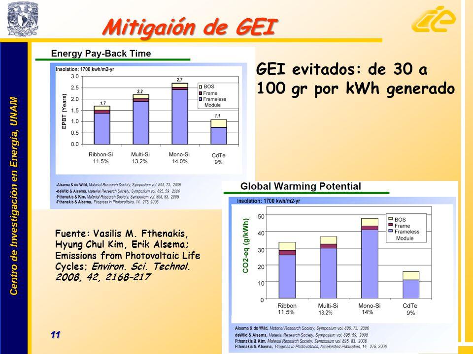 Centro de Investigación en Energía, UNAM Centro de Investigación en Energía, UNAM 11 www.cie.unam.mx GEI evitados: de 30 a 100 gr por kWh generado Fue