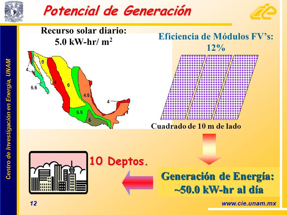 Centro de Investigación en Energía, UNAM Centro de Investigación en Energía, UNAM 12 www.cie.unam.mx Potencial de Generación Recurso solar diario: 5.0