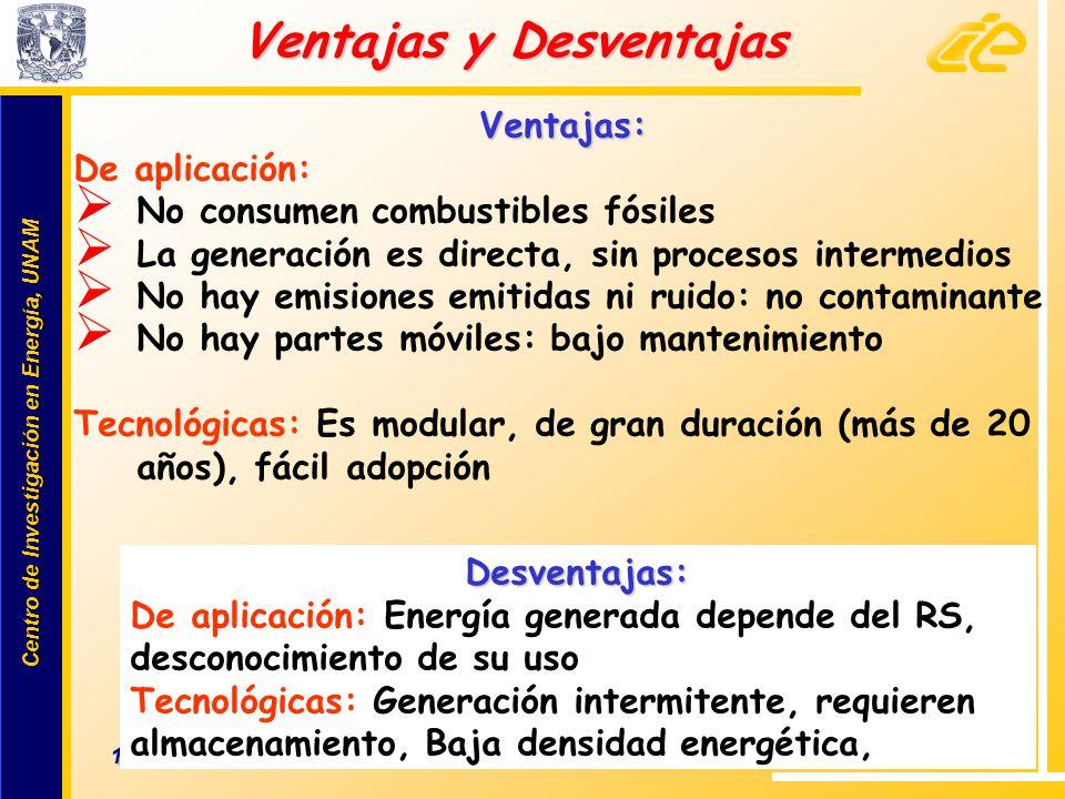 Centro de Investigación en Energía, UNAM Centro de Investigación en Energía, UNAM 13 www.cie.unam.mx Ventajas y Desventajas Ventajas: De aplicación: N