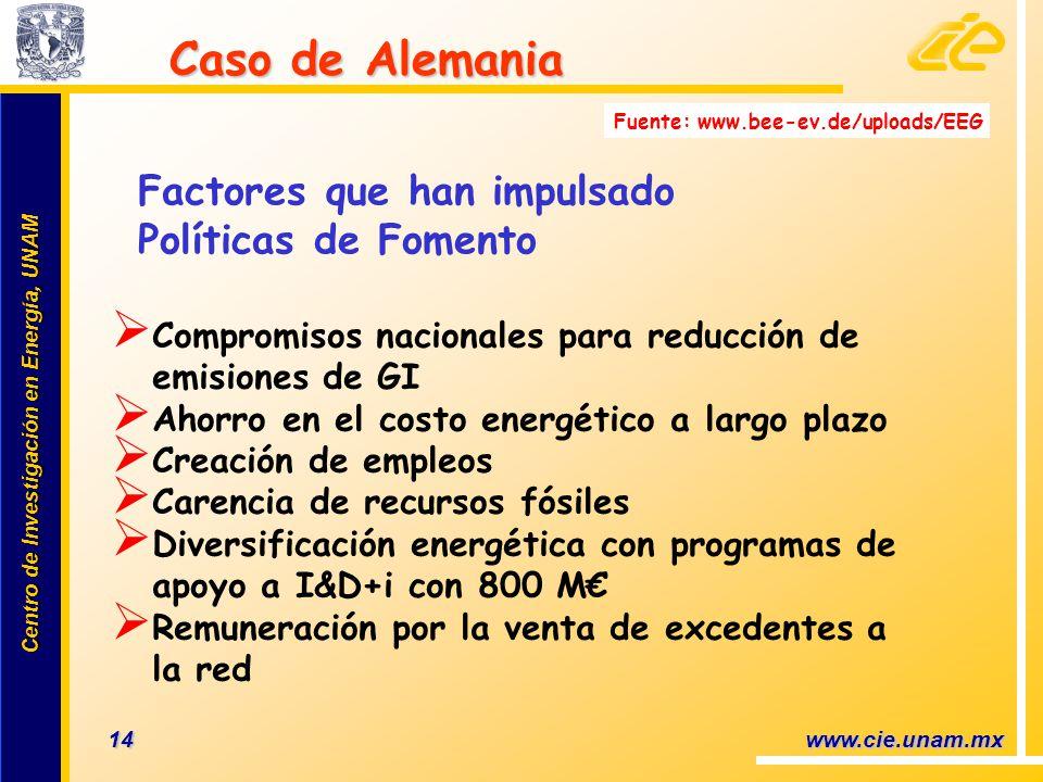 Centro de Investigación en Energía, UNAM Centro de Investigación en Energía, UNAM 14 www.cie.unam.mx Caso de Alemania Caso de Alemania Compromisos nac