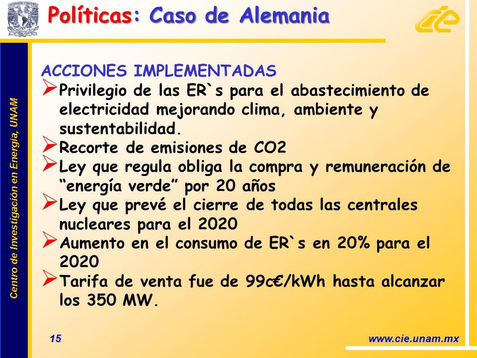 Centro de Investigación en Energía, UNAM Centro de Investigación en Energía, UNAM 15 www.cie.unam.mx ACCIONES IMPLEMENTADAS Privilegio de las ER`s par