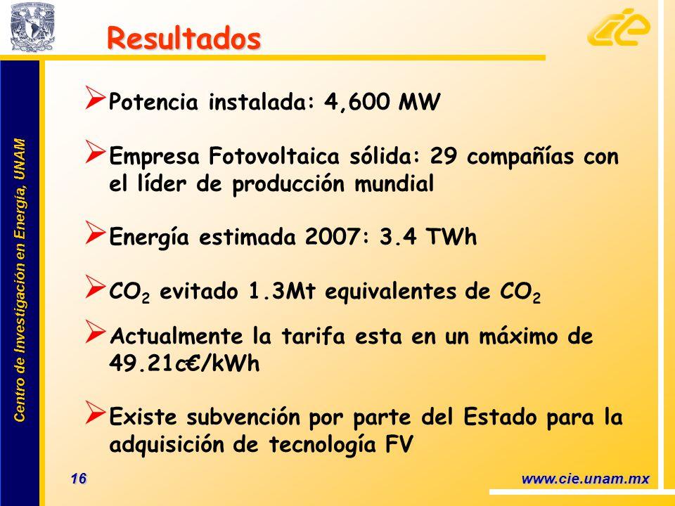 Centro de Investigación en Energía, UNAM Centro de Investigación en Energía, UNAM 16 www.cie.unam.mx Resultados Resultados Potencia instalada: 4,600 M