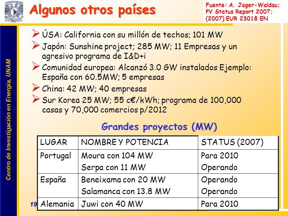 Centro de Investigación en Energía, UNAM Centro de Investigación en Energía, UNAM 19 www.cie.unam.mx ÚSA: California con su millón de techos; 101 MW J