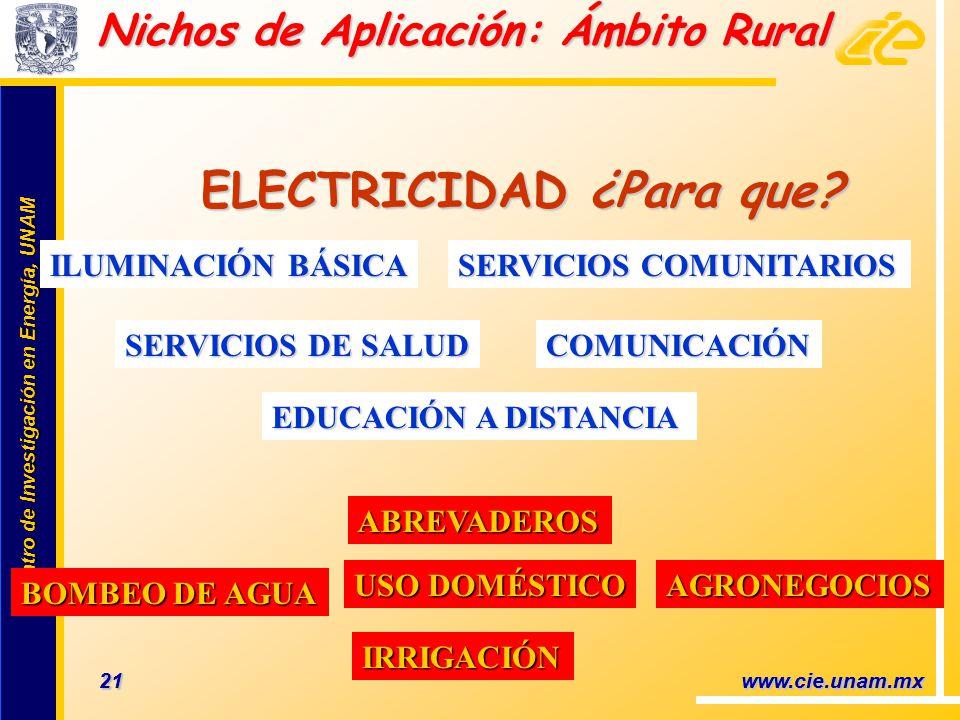 Centro de Investigación en Energía, UNAM Centro de Investigación en Energía, UNAM 21 www.cie.unam.mx Nichos de Aplicación: Ámbito Rural SERVICIOS COMU