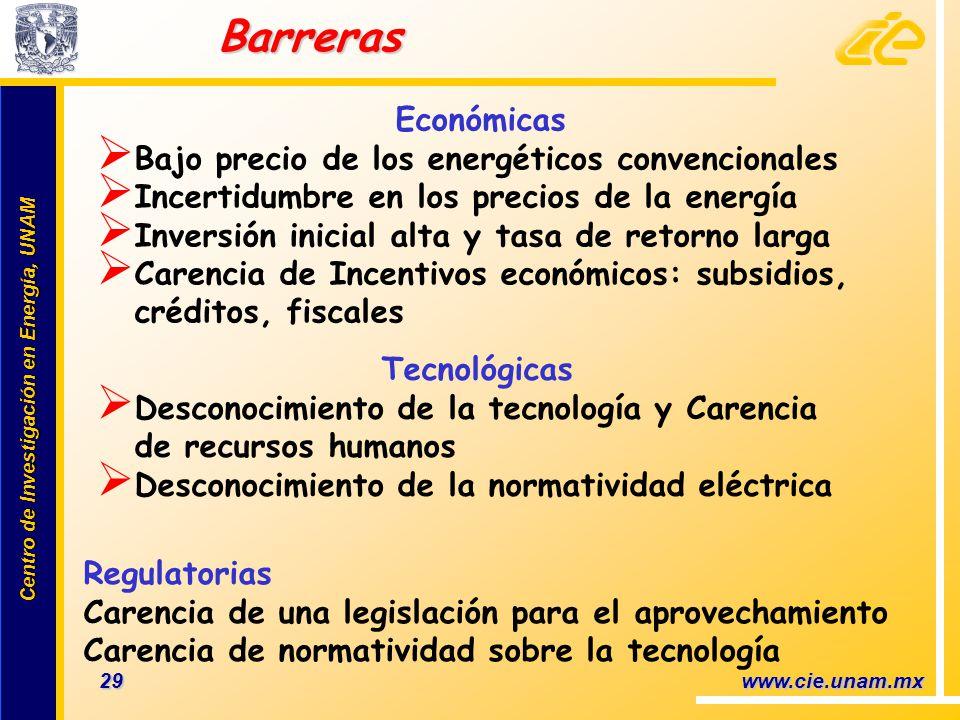 Centro de Investigación en Energía, UNAM Centro de Investigación en Energía, UNAM 29 www.cie.unam.mx Barreras Económicas Bajo precio de los energético