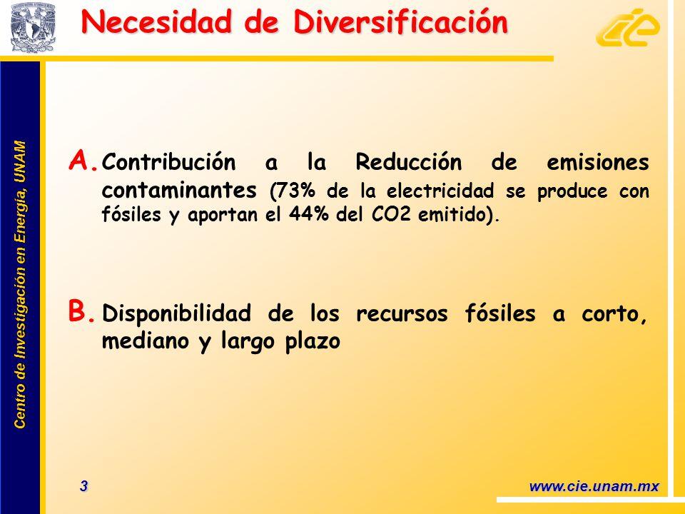 Centro de Investigación en Energía, UNAM Centro de Investigación en Energía, UNAM 3 www.cie.unam.mx Necesidad de Diversificación A. Contribución a la