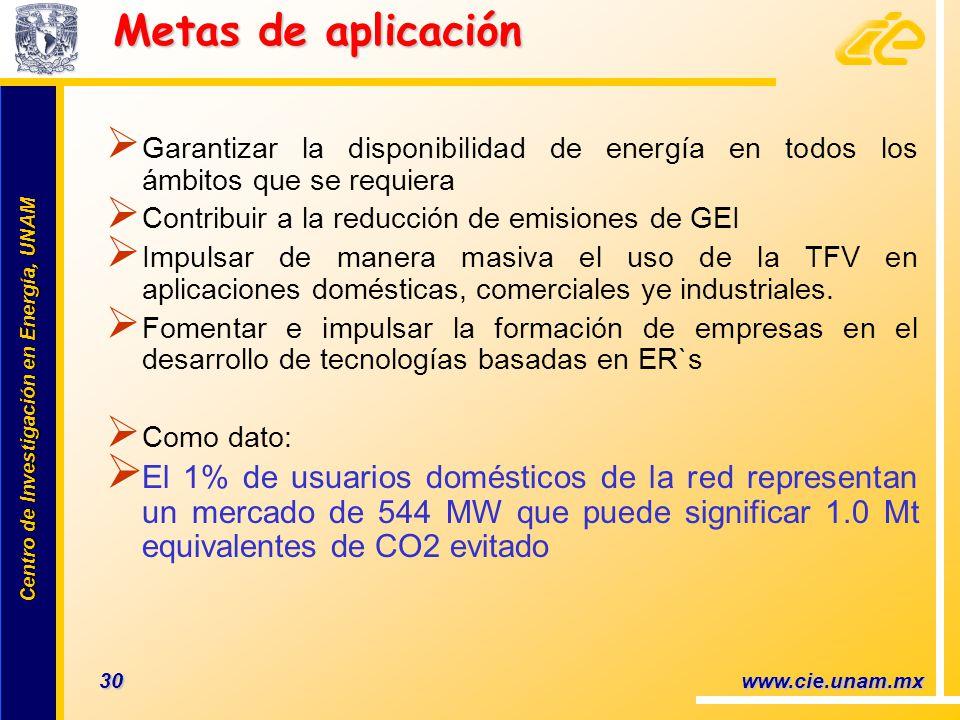Centro de Investigación en Energía, UNAM Centro de Investigación en Energía, UNAM 30 www.cie.unam.mx Garantizar la disponibilidad de energía en todos