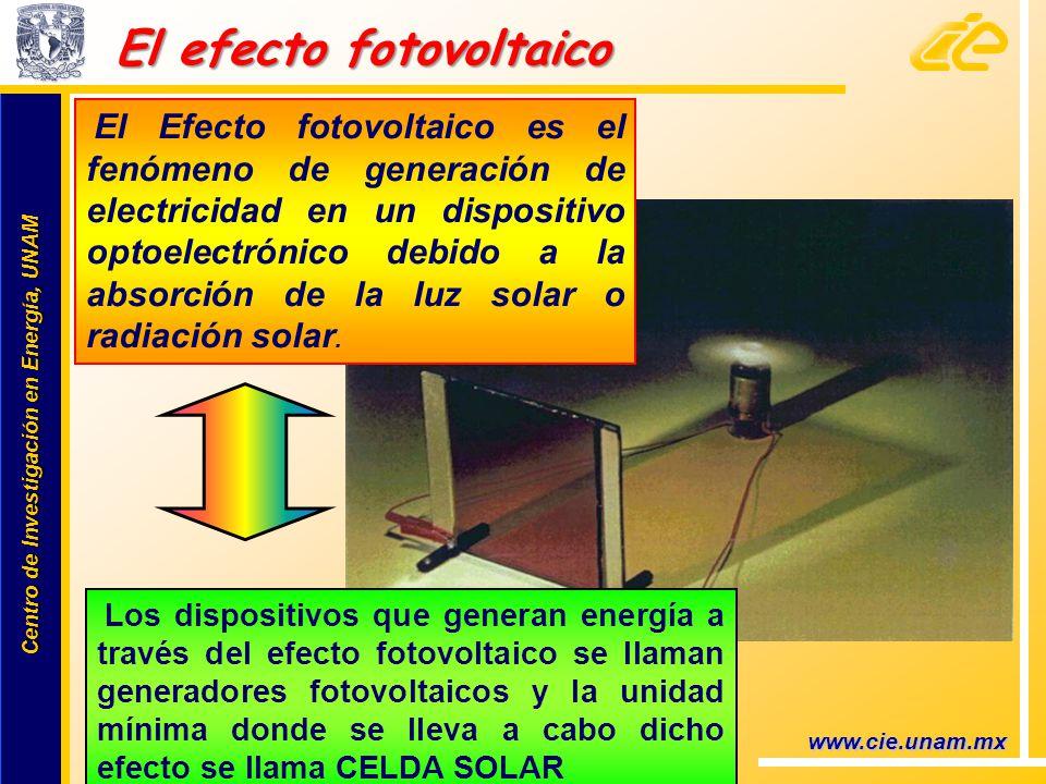 Centro de Investigación en Energía, UNAM Centro de Investigación en Energía, UNAM 5 www.cie.unam.mx El efecto fotovoltaico El Efecto fotovoltaico es e