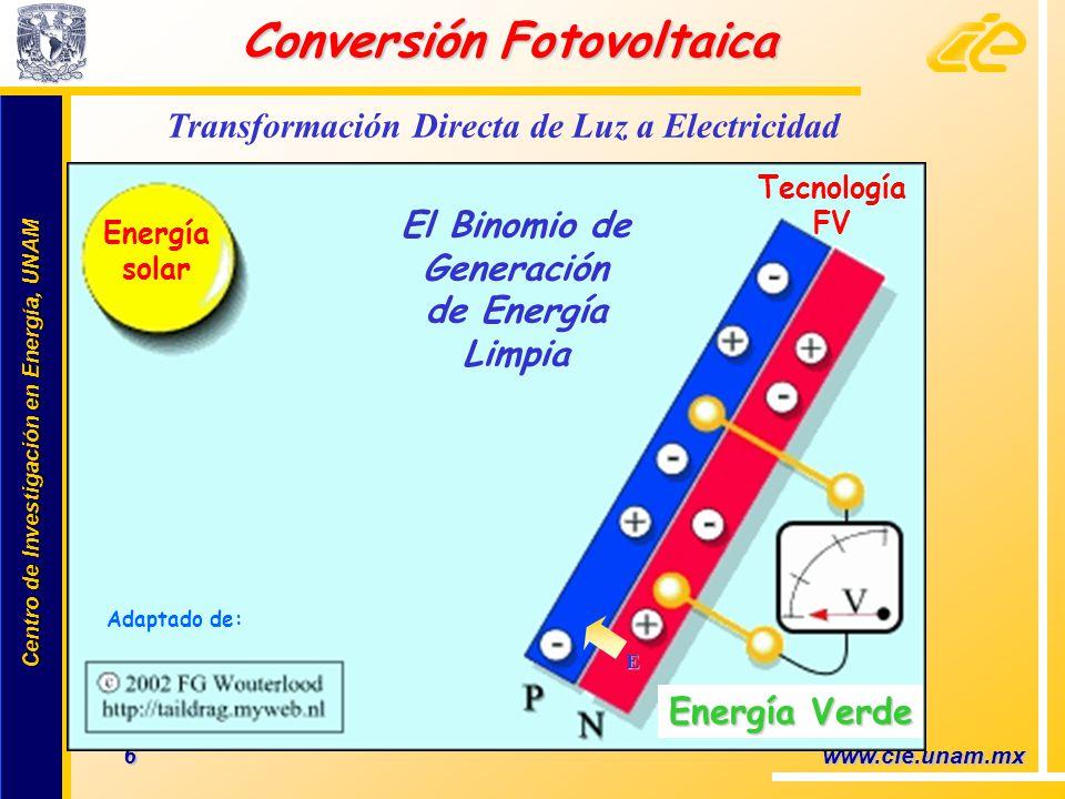 Centro de Investigación en Energía, UNAM Centro de Investigación en Energía, UNAM 6 www.cie.unam.mx Adaptado de: E Conversión Fotovoltaica Transformac