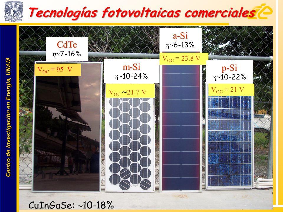 Centro de Investigación en Energía, UNAM Centro de Investigación en Energía, UNAM 7 www.cie.unam.mx m-Si 10-24% Tecnologías fotovoltaicas comerciales