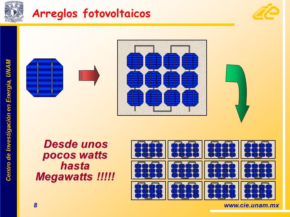 Centro de Investigación en Energía, UNAM Centro de Investigación en Energía, UNAM 19 www.cie.unam.mx ÚSA: California con su millón de techos; 101 MW Japón: Sunshine project; 285 MW; 11 Empresas y un agresivo programa de I&D+i Comunidad europea: Alcanzó 3.0 GW instalados Ejemplo: España con 60.5MW; 5 empresas China: 42 MW; 40 empresas Sur Korea 25 MW; 55 c/kWh; programa de 100,000 casas y 70,000 comercios p/2012 Algunos otros países Grandes proyectos (MW) LUGARNOMBRE Y POTENCIASTATUS (2007) PortugalMoura con 104 MW Serpa con 11 MW Para 2010 Operando EspañaBeneixama con 20 MW Salamanca con 13.8 MW Operando AlemaniaJuwi con 40 MWPara 2010 Fuente: A.