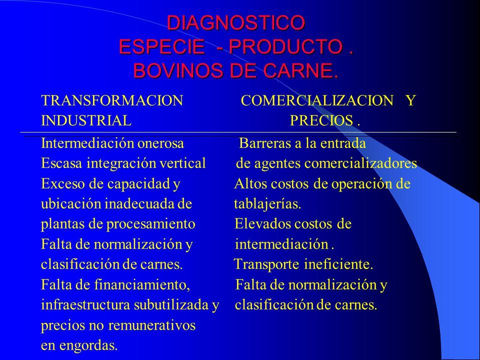 DIAGNOSTICO ESPECIE - PRODUCTO. BOVINOS DE CARNE. TRANSFORMACION COMERCIALIZACION Y INDUSTRIAL PRECIOS. Intermediación onerosa Barreras a la entrada E