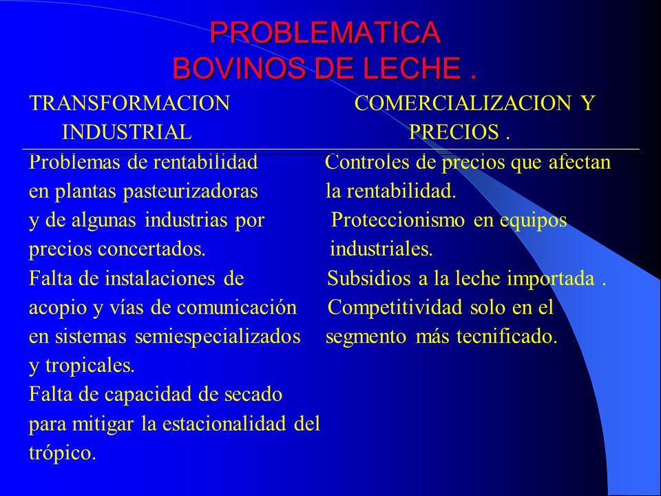 PROBLEMATICA BOVINOS DE LECHE. TRANSFORMACION COMERCIALIZACION Y INDUSTRIAL PRECIOS. Problemas de rentabilidad Controles de precios que afectan en pla