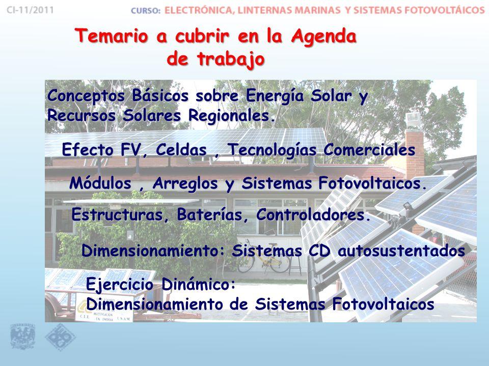 Temario a cubrir en la Agenda de trabajo Conceptos Básicos sobre Energía Solar y Recursos Solares Regionales.