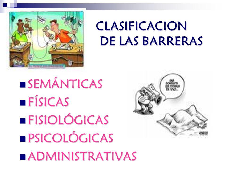 BARRERAS DE LA COMUNICACION INTERRUPCIONES O IMPEDIMIENTOS EN LA COMUNICACION
