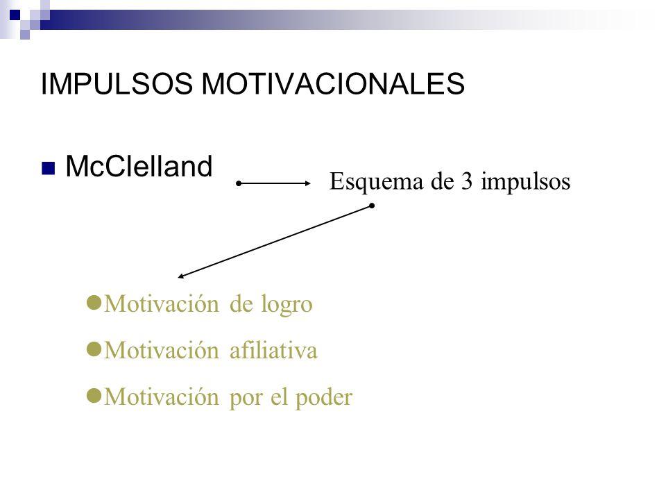 Motivaciones conscientes e inconscientes