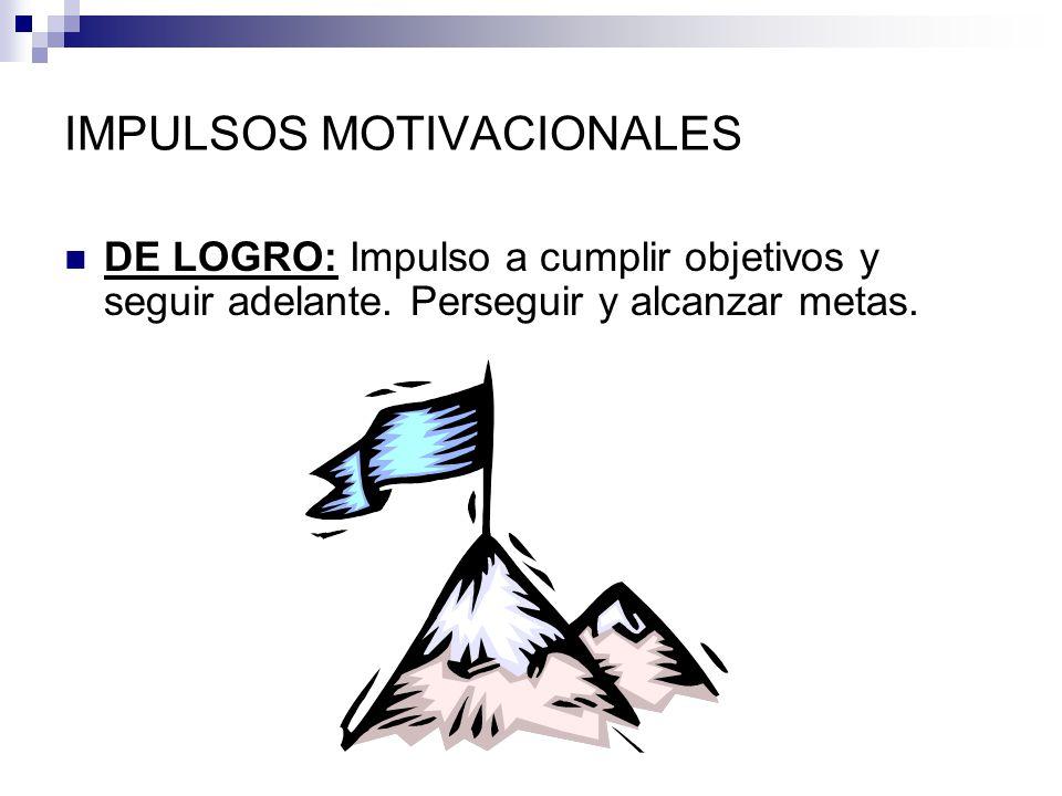 IMPULSOS MOTIVACIONALES McClelland Esquema de 3 impulsos Motivación de logro Motivación afiliativa Motivación por el poder