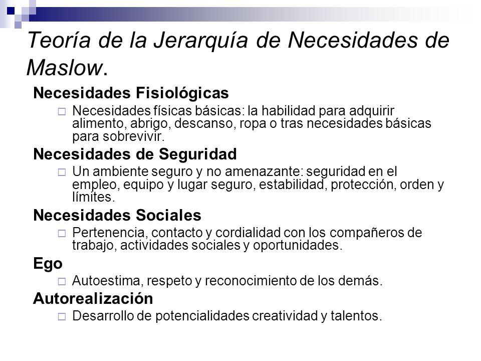 Teorías Psicológicas Abraham Maslow (1954) realizó la Teoría de la Jerarquía de Necesidades.