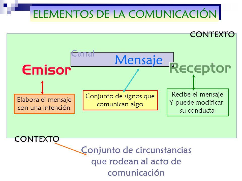 ADMINISTRATIVAS LA ESTRUCTURA Y EL FUNCIONAMIENTO DE LA ORGANIZACIÓN Y EL PROCESO ADMINISTRATIVO MISMO, EN ACCION DAN LUGAR A PROBLEMAS DE COMUNICACIÓN.